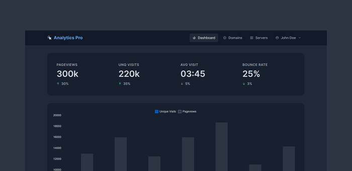 Featured Image of Dark App Dashboard Tailwind
